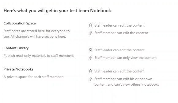 The information screen for the Staff notebook creation in Teams