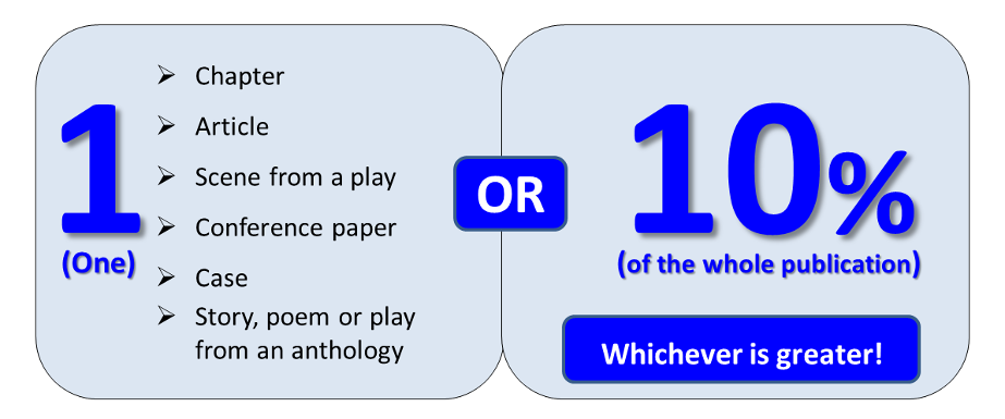 1 chapter, article, scene from a play, conference paper, case, story, poem or play from an anthology OR 10% (of the whole publication). Whichever is greater!