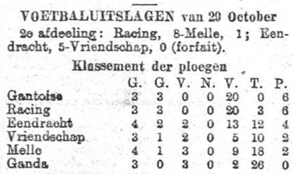Football results and table of the Ghent Second Division competition - October 29, 1916 (Source: Vooruit - November 1, 1916)