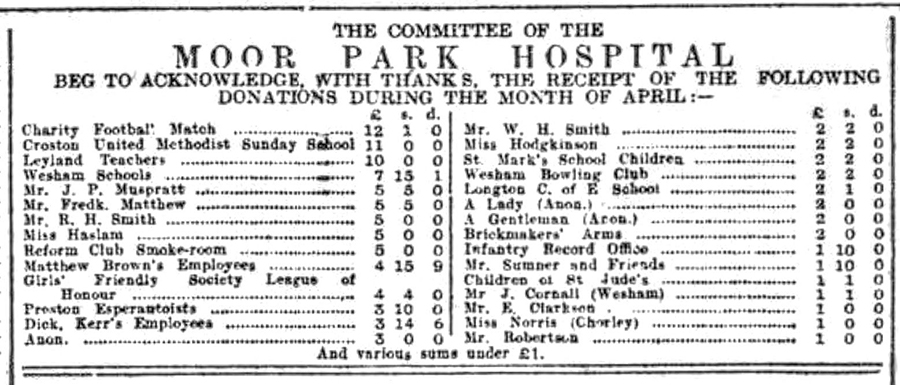 Moor Park Hospital Fundraising - April 1916 Donations - £12 was a lot of money  (Source: British Newspaper Archive)