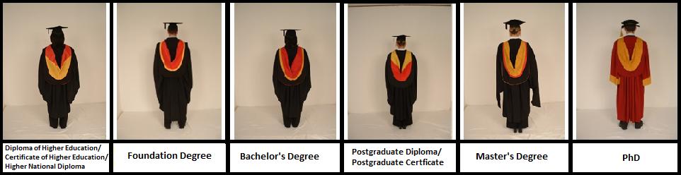 Graduation Ceremonies University Of Wolverhampton